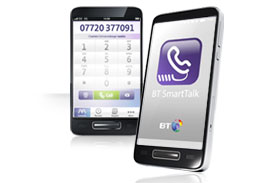 Phone Rental Services