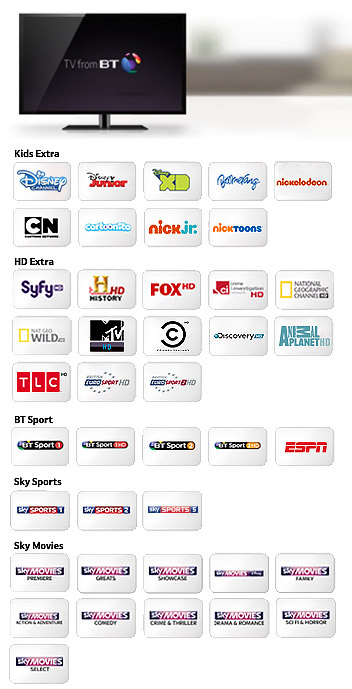 TV, movie and Sports channels