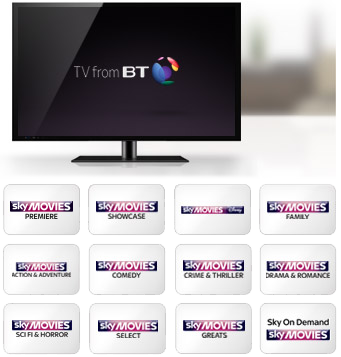 TV from BT – Sky Movies