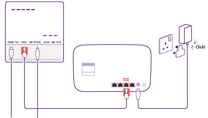 Connecting And Setting Up Your Bt Hub Bt Help