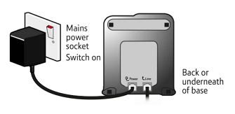 Check power adapter is plugged into a working mains socket and to the phone