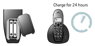 Check the handset batteries are correctly installed and fully charged