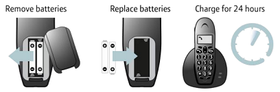 Remove, replace and then charge the batteries for up to 24 hours