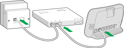Setting up Hub 3 or 4 with Openreach modem