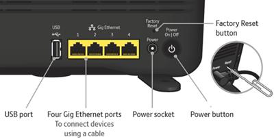 BT Broadband hub reset