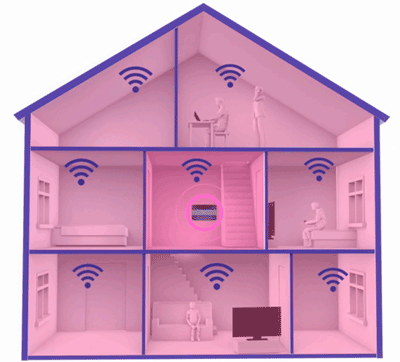 Illustration of a BT Smart Hub placed in the centre of a house