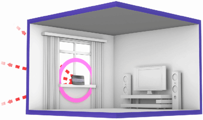 Illustration of a BT Smart Hub next to a window - the signal is travelling outside rather than across the house