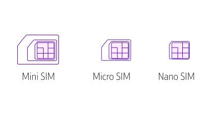 Simkaart en eSIM bestellen, activeren of blokkeren   T-Mobile